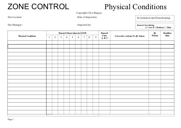 ZONE CONTROL                                                                     Physical Conditions                      ...