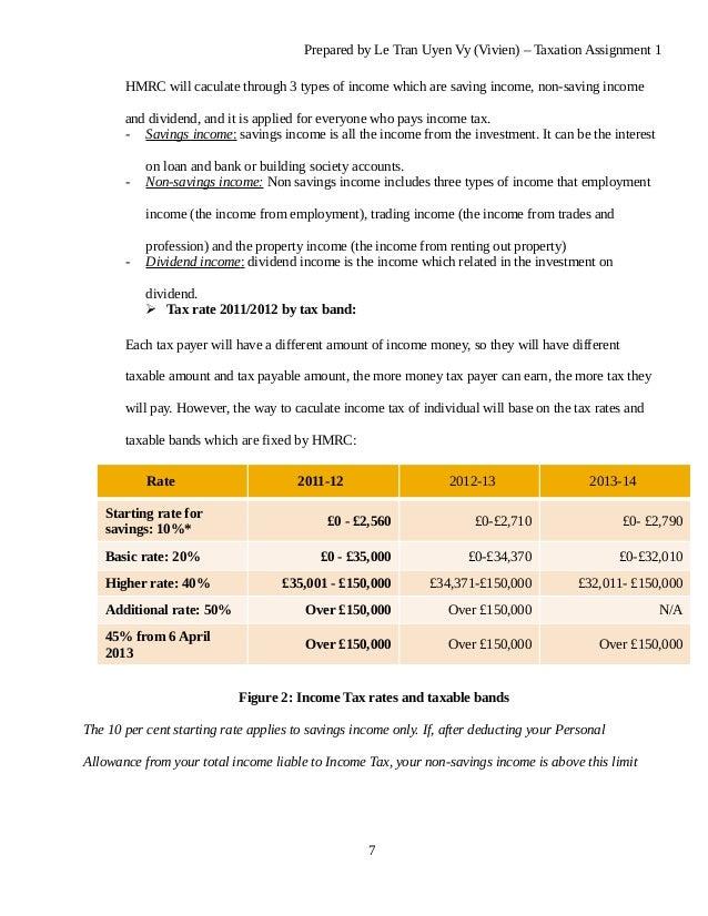 Hmrc Tax On Rental Property