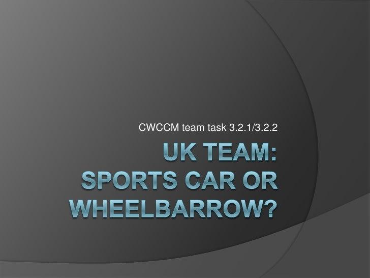 UK Team:Sports car or Wheelbarrow?<br />CWCCM team task 3.2.1/3.2.2<br />