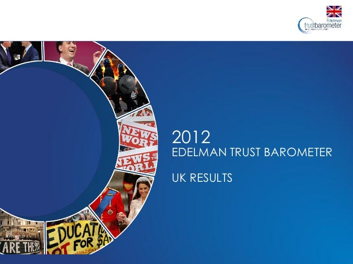 c2012EDELMAN TRUST BAROMETERUK RESULTS