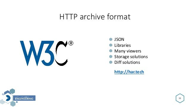 HTTParchiveformat 11 JSON Libraries Manyviewers Storagesolutions Diffsolutions http://har.tech