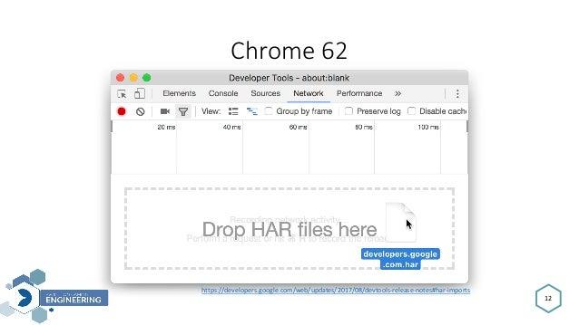 Chrome62 12 https://developers.google.com/web/updates/2017/08/devtools-release-notes#har-imports
