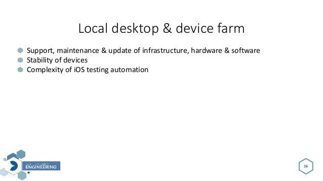 Localdesktop&devicefarm 16 Support,maintenance&updateofinfrastructure,hardware&software Stabilityofdevices C...