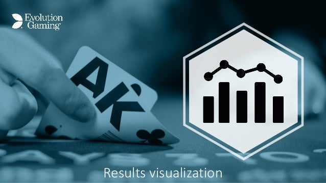 Resultsvisualization