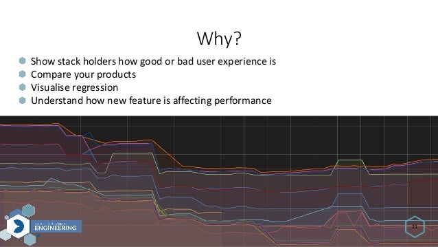Why? 21 Showstackholdershowgoodorbaduserexperienceis Compareyourproducts Visualiseregression Understandhowne...