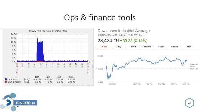 Ops&financetools 22