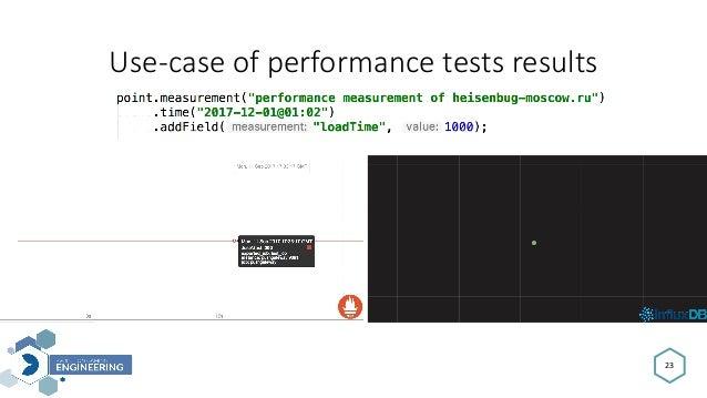 Use-caseofperformancetestsresults 23