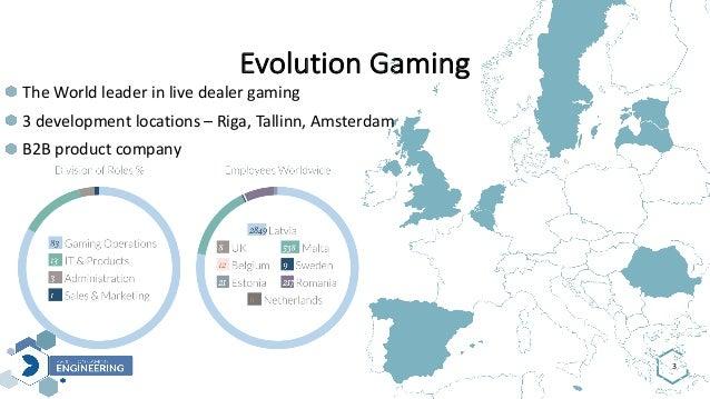 EvolutionGaming 3 TheWorldleaderinlivedealergaming 3developmentlocations– Riga,Tallinn,Amsterdam B2Bproductc...
