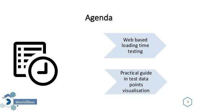 Agenda 4 Webbased loadingtime testing Practicalguide intestdata points visualisation