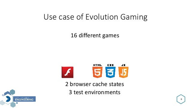 UsecaseofEvolutionGaming 6 16differentgames 3testenvironments 2browsercachestates