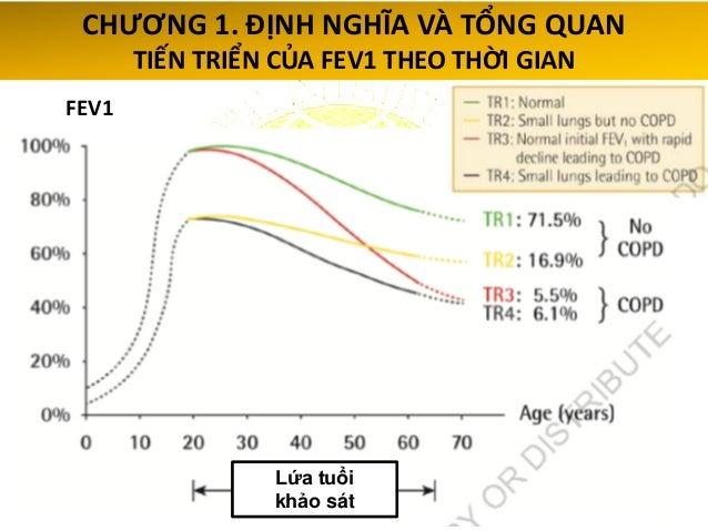  Phơi nhiễm với các hạt độc hại o Ô nhiễm không khí: ảnh hưởng sự trưởng thành và phát triển của phổi o Children's Health...