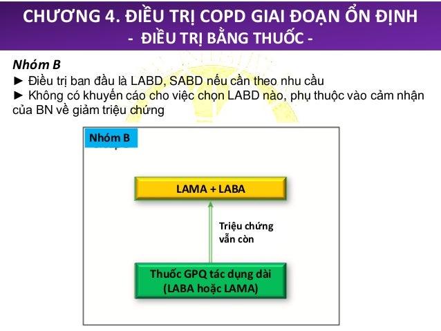 Nhóm C ► Ban đầu là LABD, LAMA >LABA trong dự phòng kịch phát LAMA ► Vẫn còn kịch phát: thêm LABD thứ 2 (LABA/LAMA) hoặc ...