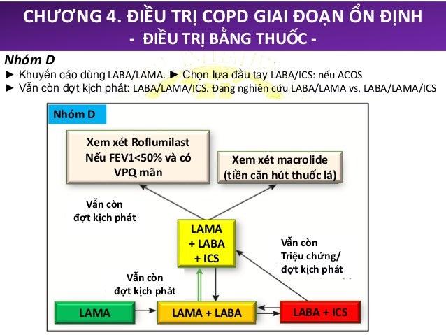CHƯƠNG 4. ĐIỀU TRỊ COPD GIAI ĐOẠN ỔN ĐỊNH - ĐIỀU TRỊ KHÁC (Tab.4.9,p.94) -  Tự kiểm soát và đánh giá  Cai thuốc lá, chủn...