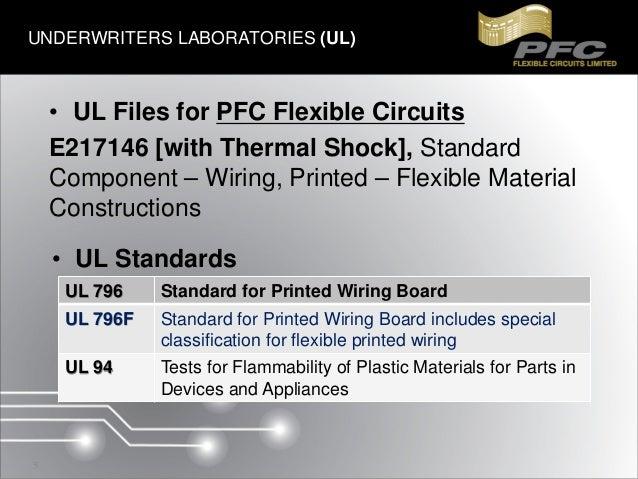 sc 1 st  SlideShare : ul wiring standards - yogabreezes.com