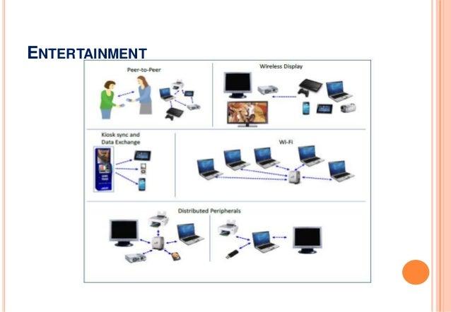 wireless body area network pdf