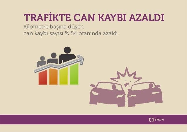 Rakamlarla Türkiye: Ulaştırma Slide 3