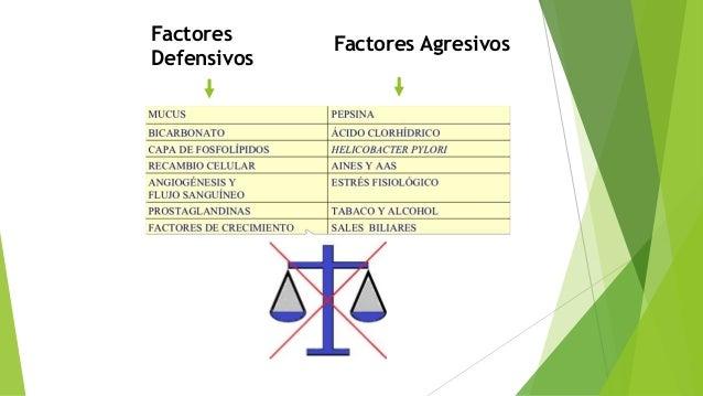 Factores Defensivos Factores Agresivos