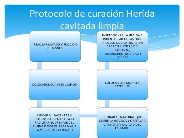 IRRIGAR EL LECHO DE LA  HERIDA CON SOLUCION  SALINA TIBIA  REALIZAR FROTE  DELICADO DE LA  HERIDA,DEL CENTRO A LA  PERIFER...