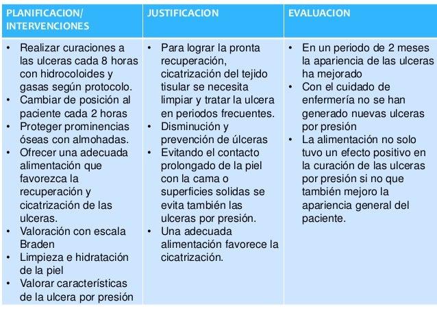 VALORACION DIAGNOSTICO RESULTADOS  ESPERADOS   Dominio 11  Seguridad/protección   Clase 1 Infección:  Respuestas del  hu...