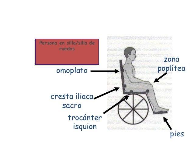 presion ruedas silla de ruedas