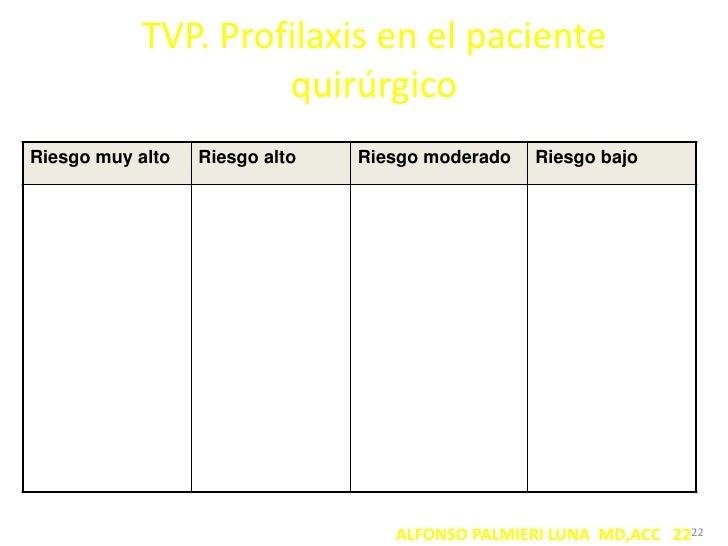 TVP. Profilaxis en el paciente quirúrgico<br />22<br />          ALFONSO PALMIERI LUNA  MD,ACC   22<br />