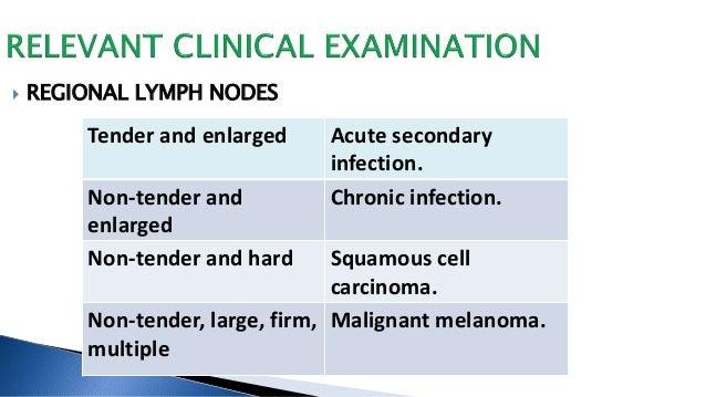 Ulcer examination