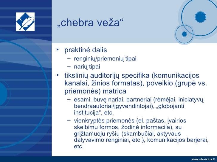 """"""" chebra veža"""" <ul><li>praktinė dalis </li></ul><ul><ul><li>renginių/priemonių tipai </li></ul></ul><ul><ul><li>narių tipa..."""