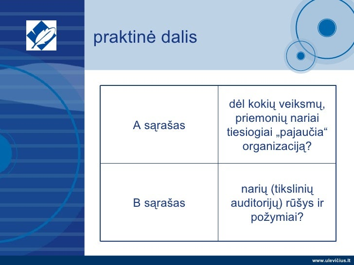 """praktinė dalis narių (tikslinių auditorijų) rūšys ir požymiai? B sąrašas dėl kokių veiksmų, priemonių nariai tiesiogiai """"p..."""
