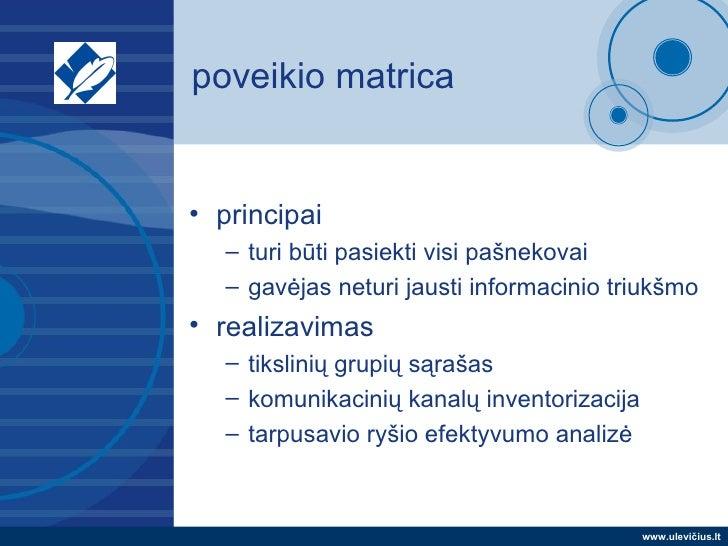 poveikio matrica <ul><li>principai </li></ul><ul><ul><li>turi būti pasiekti visi pašnekovai </li></ul></ul><ul><ul><li>gav...