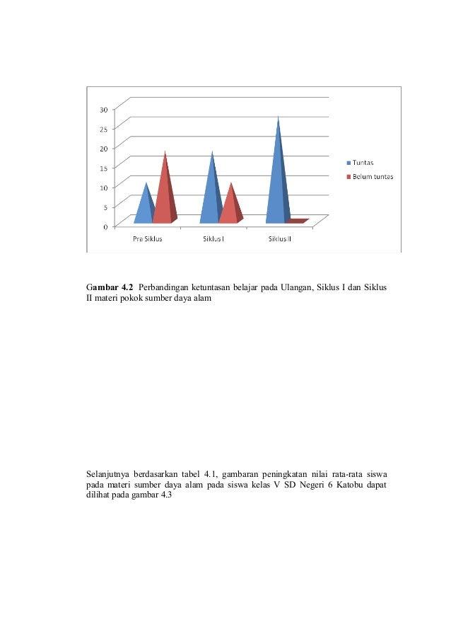 Uli Pembelajaran Pemantapan Kemampuan Profesional Ipa Ips Copy