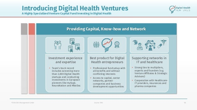Program Digital Health: bringing together payers & pitches