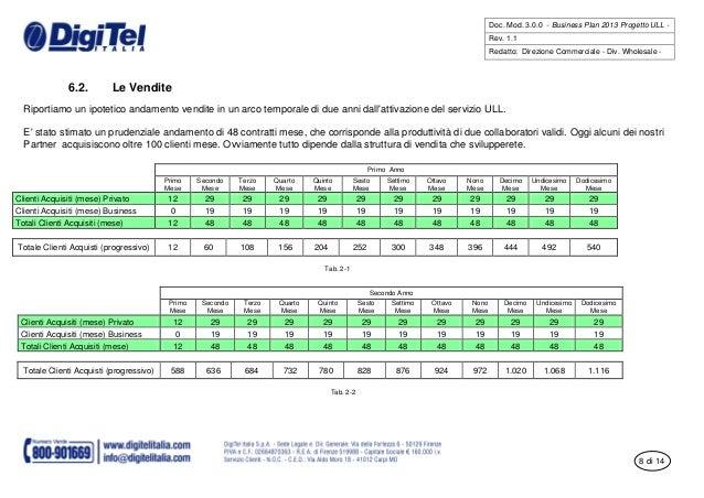 tlc business plan
