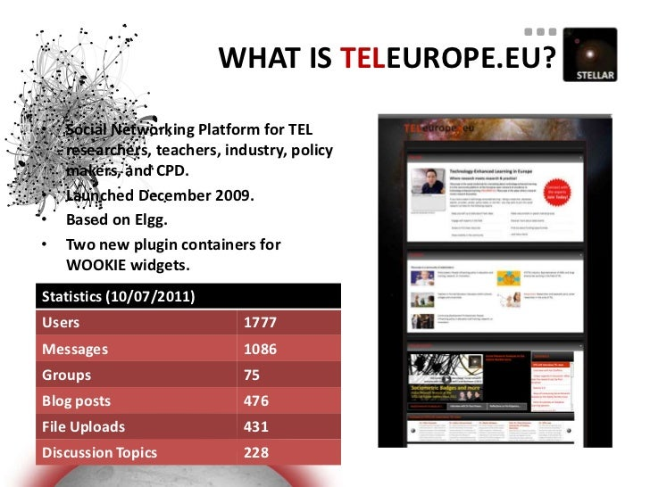 TELeurope as a Personal Research Environment Slide 2