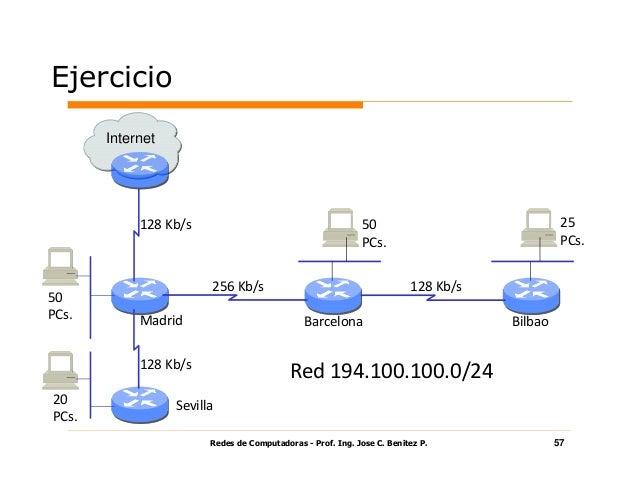 Ul rc cap3 el nivel de red en internet for Oficina ing bilbao