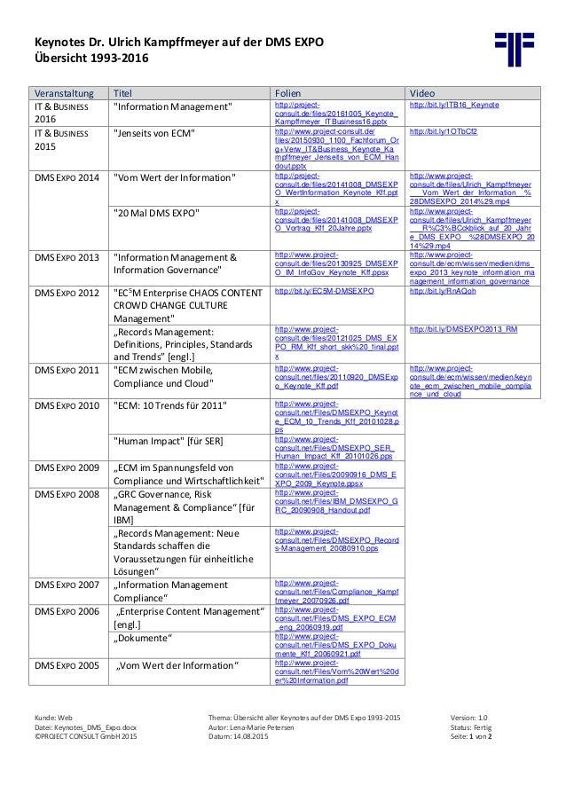 Keynotes Dr. Ulrich Kampffmeyer auf der DMS EXPO Übersicht 1993-2016 Kunde: Web Thema: Übersicht aller Keynotes auf der DM...