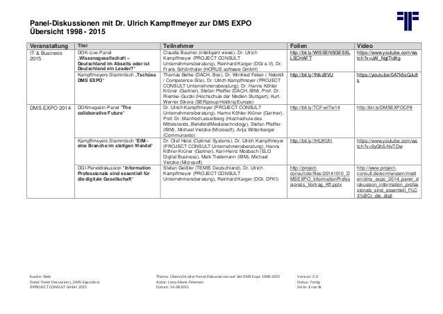 Panel-Diskussionen mit Dr. Ulrich Kampffmeyer zur DMS EXPO Übersicht 1998 - 2015 Kunde: Web Thema: Übersicht aller Panel-D...