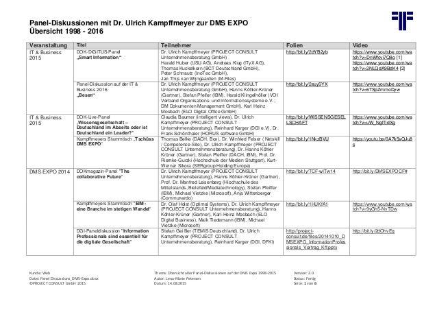 Panel-Diskussionen mit Dr. Ulrich Kampffmeyer zur DMS EXPO Übersicht 1998 - 2016 Kunde: Web Thema: Übersicht aller Panel-D...