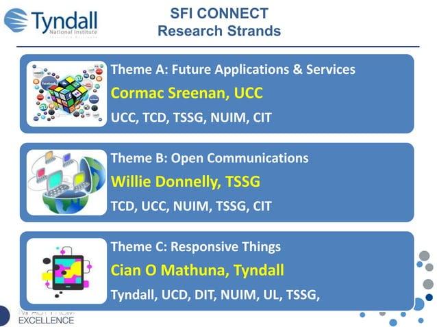 SFI CONNECT Research Strands Theme A: Future Applications & Services Cormac Sreenan, UCC UCC, TCD, TSSG, NUIM, CIT Theme B...