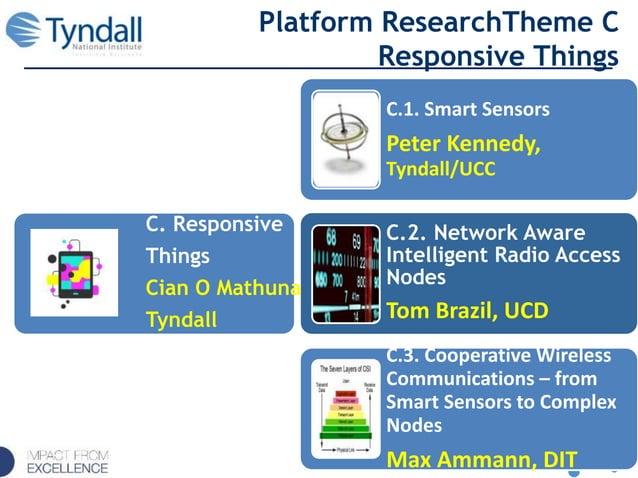 Platform ResearchTheme C Responsive Things C.1. Smart Sensors Peter Kennedy, Tyndall/UCC C.2. Network Aware Intelligent Ra...