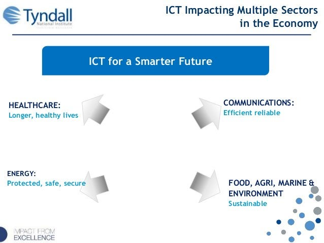 ICT Impacting Multiple Sectors in the Economy HEALTHCARE: Longer, healthy lives COMMUNICATIONS: Efficient reliable FOOD, A...