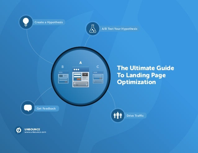 Drive Traffic Create a Hypothesis A/B Test Your Hypothesis Get Feedback A B C The Ultimate Guide To Landing Page Optimizatio...