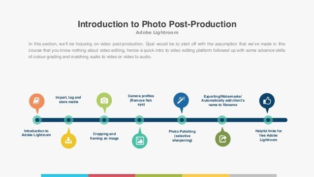 Ultimate guide to running your own aerial photography and