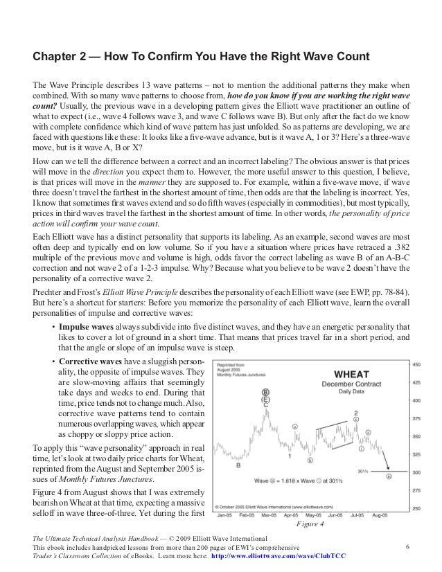 The ultimate technicals analysis 6 fandeluxe Epub