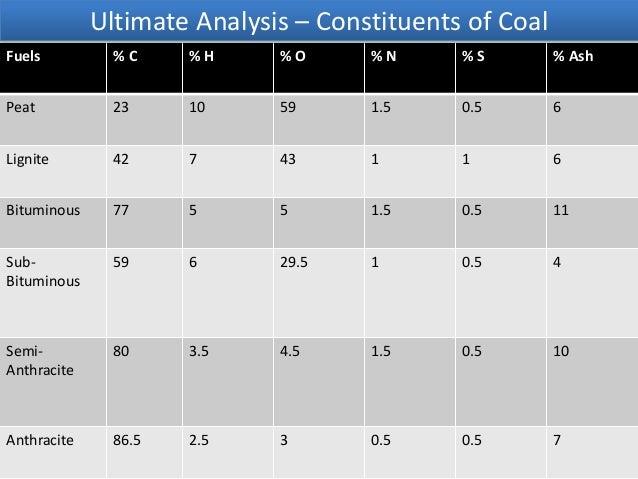 coal analysis calculations