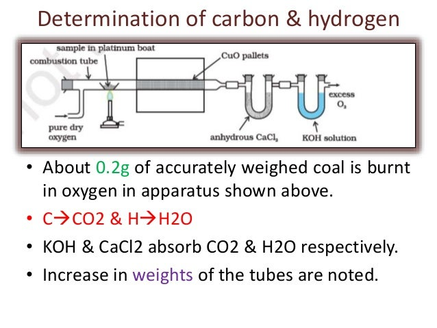 how to calculate proximate analysis of coal