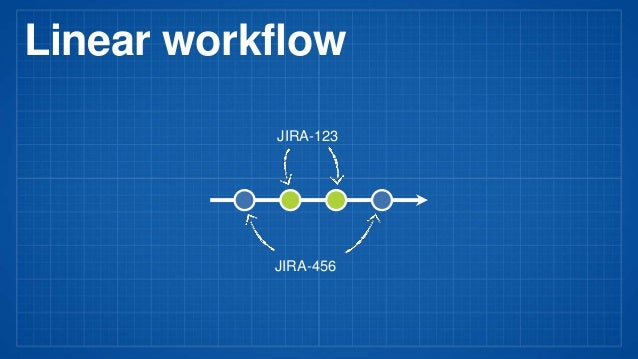 Ultimate Git Workflow - Seoul 2015