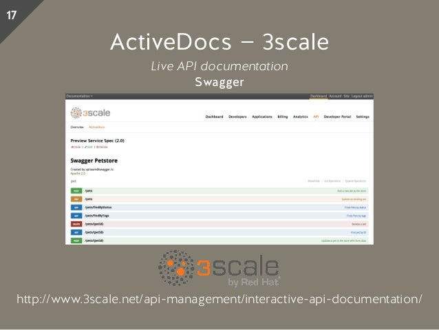 Ultimate guide to 30 api documentation solutions 18 activedocs 3scale live api documentation malvernweather Images