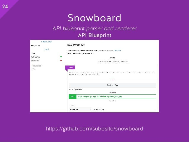 Ultimate guide to 30 api documentation solutions 25 snowboard api blueprint malvernweather Choice Image