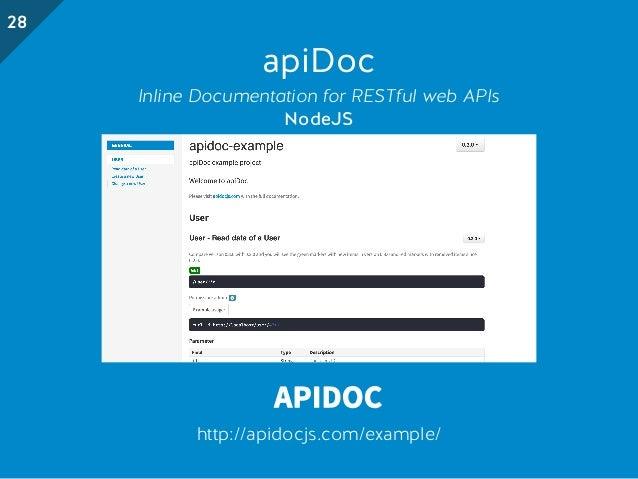 Ultimate guide to 30 api documentation solutions 29 apidoc inline documentation for restful web apis nodejs malvernweather Gallery