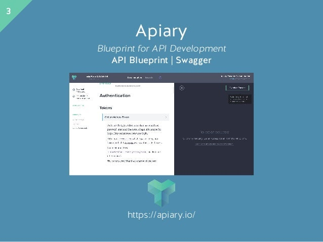 Ultimate guide to 30 api documentation solutions apiary blueprint malvernweather Choice Image